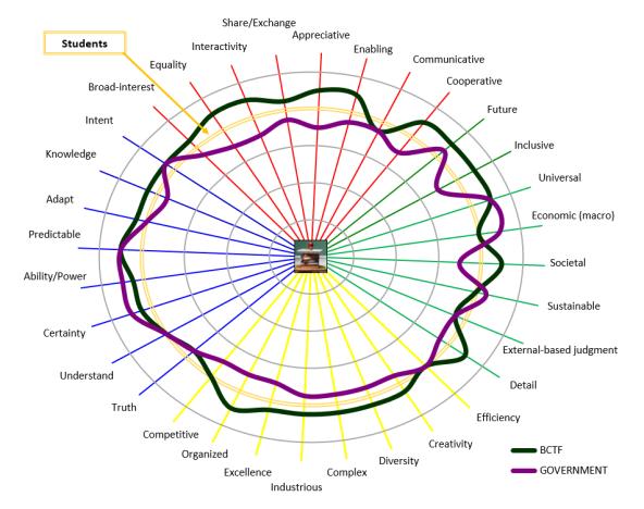 4DF BC Teachers graphic (Twitter) 2014-09-12